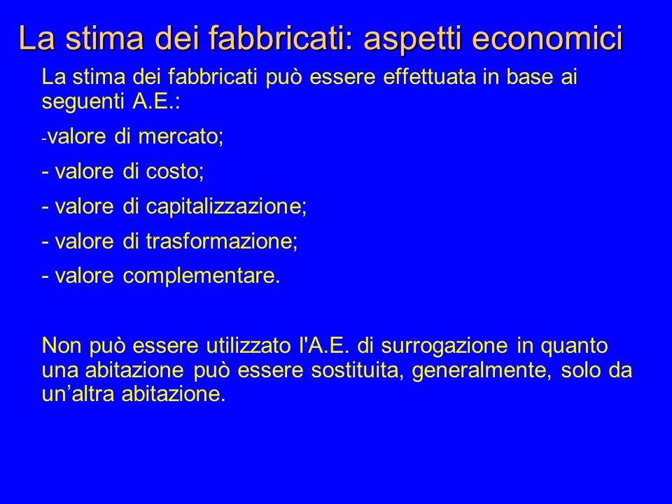 La stima dei fabbricati: aspetti economici La stima dei fabbricati può essere effettuata in base ai seguenti A.E.: - valore di mercato; - valore di costo; - valore di capitalizzazione; - valore di trasformazione; - valore complementare.