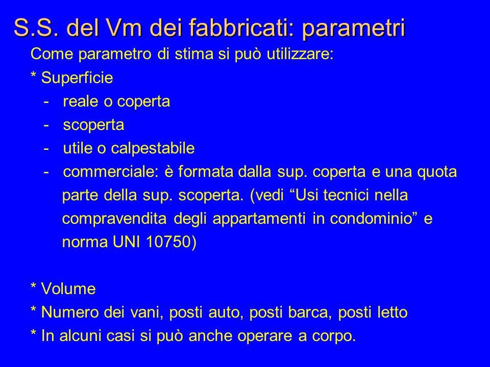 S.S. del Vm dei fabbricati: parametri Come parametro di stima si può utilizzare: * Superficie - reale o coperta - scoperta - utile o calpestabile - co