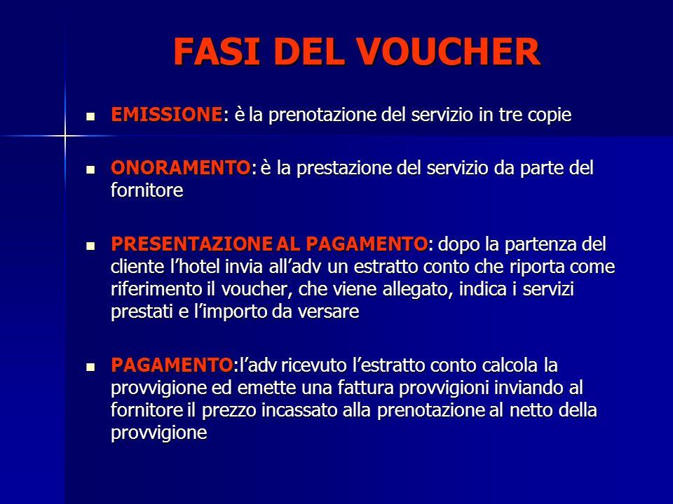 FASI DEL VOUCHER EMISSIONE: è la prenotazione del servizio in tre copie EMISSIONE: è la prenotazione del servizio in tre copie ONORAMENTO: è la prestazione del servizio da parte del fornitore ONORAMENTO: è la prestazione del servizio da parte del fornitore PRESENTAZIONE AL PAGAMENTO: dopo la partenza del cliente lhotel invia alladv un estratto conto che riporta come riferimento il voucher, che viene allegato, indica i servizi prestati e limporto da versare PRESENTAZIONE AL PAGAMENTO: dopo la partenza del cliente lhotel invia alladv un estratto conto che riporta come riferimento il voucher, che viene allegato, indica i servizi prestati e limporto da versare PAGAMENTO:ladv ricevuto lestratto conto calcola la provvigione ed emette una fattura provvigioni inviando al fornitore il prezzo incassato alla prenotazione al netto della provvigione PAGAMENTO:ladv ricevuto lestratto conto calcola la provvigione ed emette una fattura provvigioni inviando al fornitore il prezzo incassato alla prenotazione al netto della provvigione