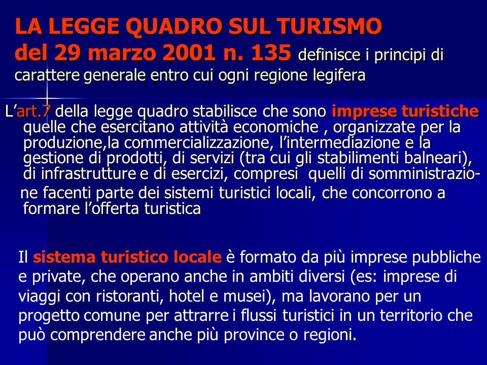 LA LEGGE QUADRO SUL TURISMO del 29 marzo 2001 n. 135 definisce i principi di carattere generale entro cui ogni regione legifera Lart.7 della legge qua