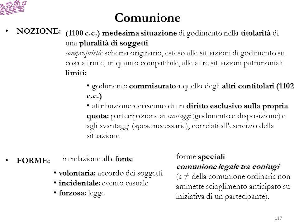Comunione NOZIONE: FORME: medesima situazionetitolarità pluralitàdi soggetti (1100 c.c.) medesima situazione di godimento nella titolarità di una plur