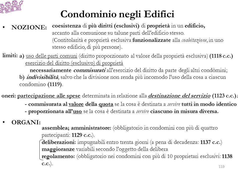 Condominio negli Edifici NOZIONE: ORGANI: coesistenzapiù diritti (esclusivi)proprietàedificio coesistenza di più diritti (esclusivi) di proprietà in u
