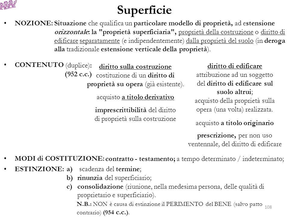 Superficie NOZIONE: CONTENUTO MODI di COSTITUZIONE: ESTINZIONE: Situazione che qualifica un particolare modello di proprietà, ad estensione orizzontal