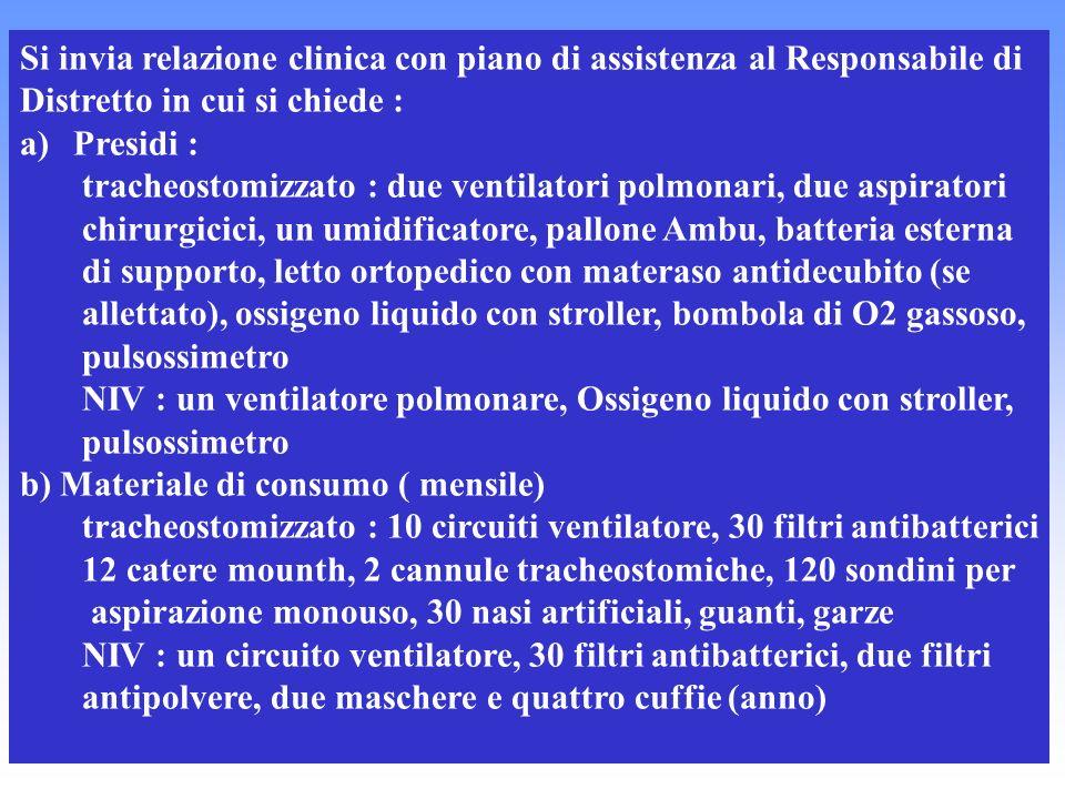 Si invia relazione clinica con piano di assistenza al Responsabile di Distretto in cui si chiede : a)Presidi : tracheostomizzato : due ventilatori pol