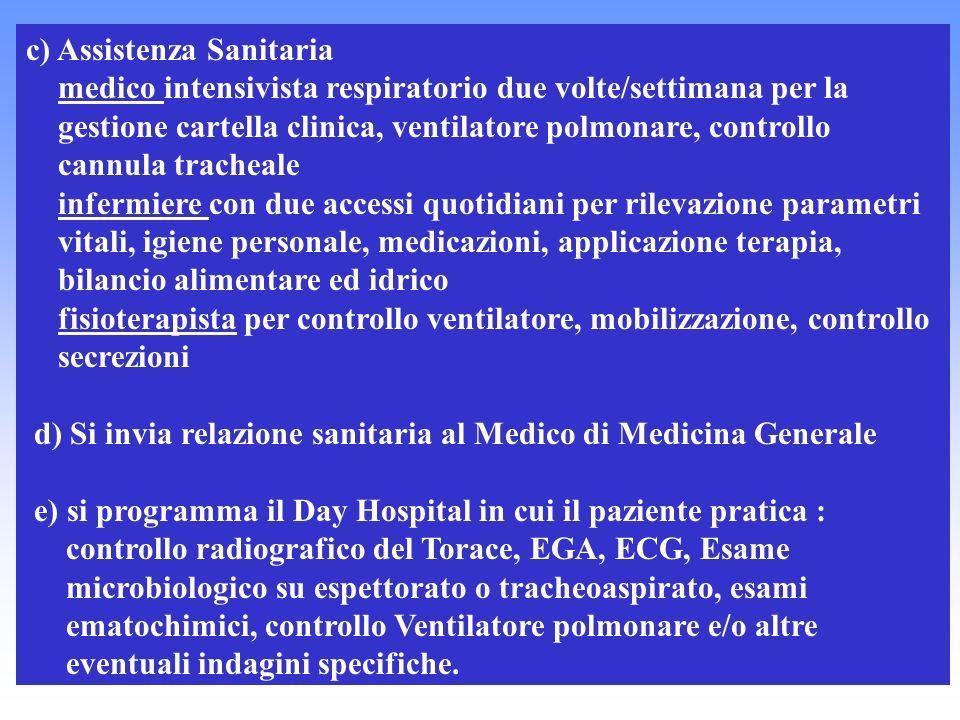 c) Assistenza Sanitaria medico intensivista respiratorio due volte/settimana per la gestione cartella clinica, ventilatore polmonare, controllo cannul