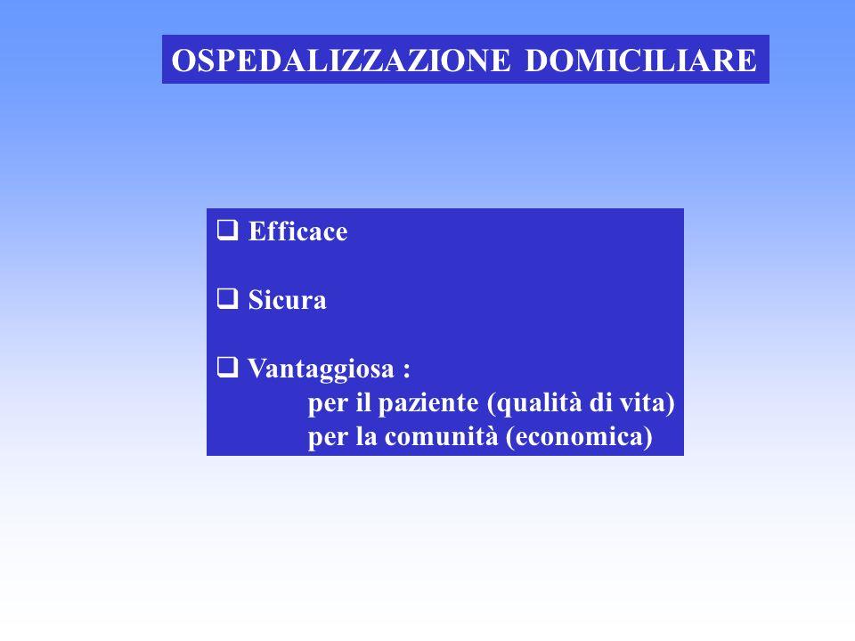 OSPEDALIZZAZIONE DOMICILIARE Efficace Sicura Vantaggiosa : per il paziente (qualità di vita) per la comunità (economica)