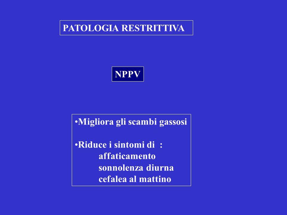 PATOLOGIA RESTRITTIVA Migliora gli scambi gassosi Riduce i sintomi di : affaticamento sonnolenza diurna cefalea al mattino NPPV