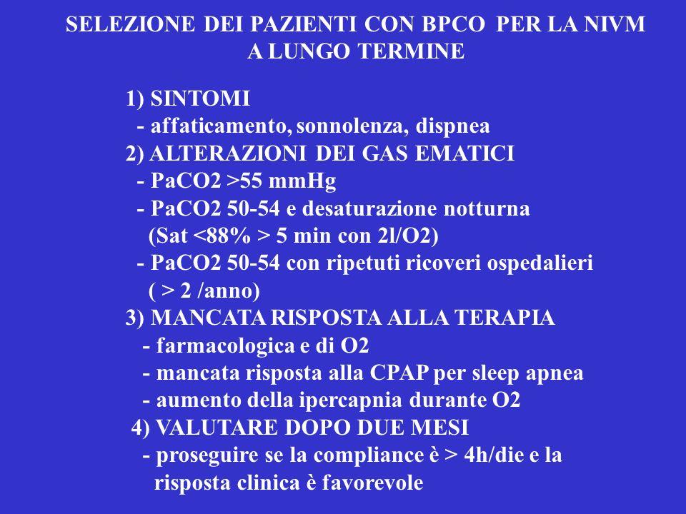 SELEZIONE DEI PAZIENTI CON BPCO PER LA NIVM A LUNGO TERMINE 1) SINTOMI - affaticamento, sonnolenza, dispnea 2) ALTERAZIONI DEI GAS EMATICI - PaCO2 >55