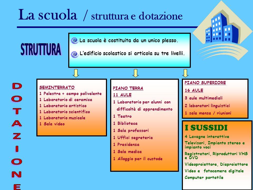 9 La scuola / storia 1945-1954 Pomezia è un piccolo paese agricolo di circa 2000 abitanti provenienti da varie parti dItalia e dEuropa. In quegli anni