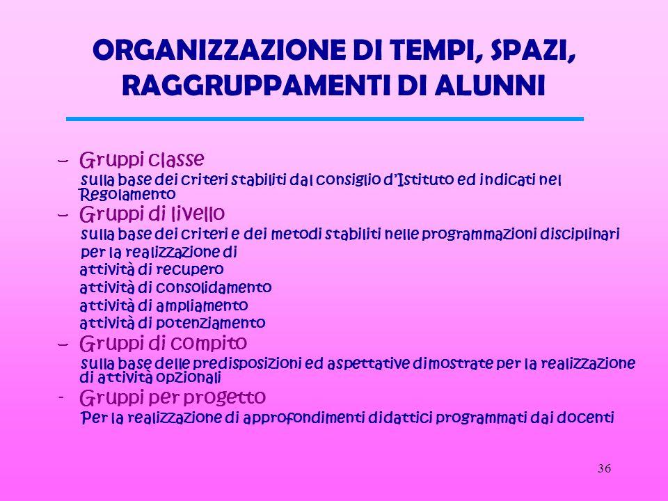 35 Unità di Apprendimento esempio di struttura
