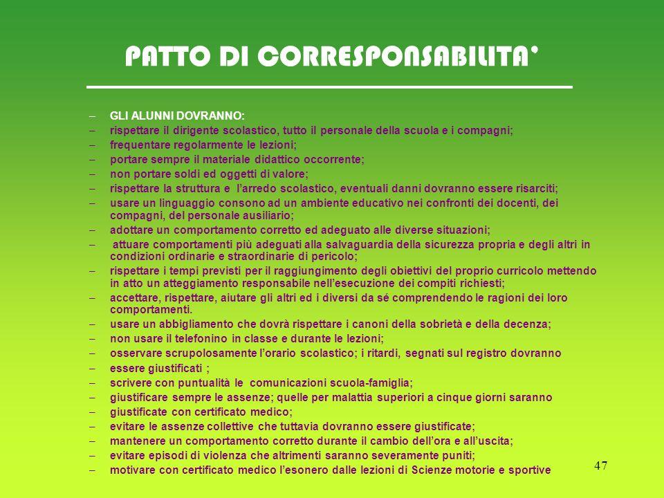 46 PATTO DI CORRESPONSABILITA Il Patto Educativo di corresponsabilità, introdotto con DPR n. 235/2007 Costituisce la dichiarazione esplicita dellopera