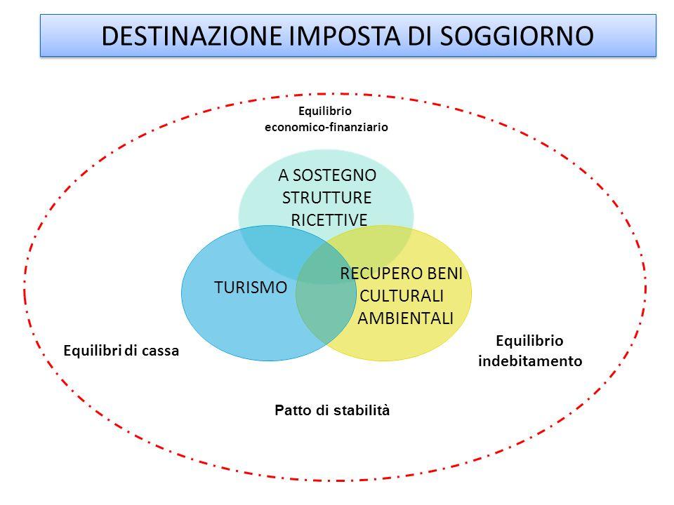 CARATTESTISTICHE FONDAMENTALI ENTRATA IN VIGORE CHI PAGA LIMPOSTA.