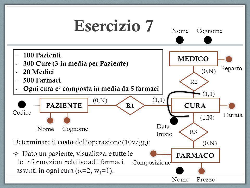 Esercizio 7 PAZIENTE R1 CURA R3 FARMACO R2 MEDICO (0,N) (1,1) (1,N) (0,N) (1,1) (0,N) - 100 Pazienti - 300 Cure (3 in media per Paziente) - 20 Medici - 500 Farmaci - Ogni cura e composta in media da 5 farmaci Nome Cognome NomePrezzo Codice NomeCognome Data Inizio Composizione Reparto Durata Determinare il costo delloperazione (10v/gg): Dato un paziente, visualizzare tutte le le informazioni relative ad i farmaci assunti in ogni cura ( =2, w I =1).
