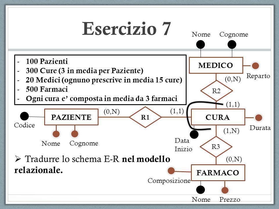 Esercizio 7 PAZIENTE R1 CURA R3 FARMACO R2 MEDICO (0,N) (1,1) (1,N) (0,N) (1,1) (0,N) - 100 Pazienti - 300 Cure (3 in media per Paziente) - 20 Medici (ognuno prescrive in media 15 cure) - 500 Farmaci - Ogni cura e composta in media da 3 farmaci Nome Cognome NomePrezzo Codice NomeCognome Data Inizio Composizione Reparto Durata Tradurre lo schema E-R nel modello relazionale.