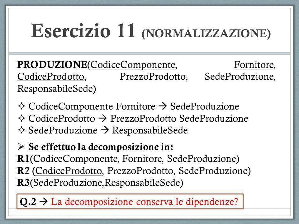 PRODUZIONE (CodiceComponente, Fornitore, CodiceProdotto, PrezzoProdotto, SedeProduzione, ResponsabileSede) CodiceComponente Fornitore SedeProduzione CodiceProdotto PrezzoProdotto SedeProduzione SedeProduzione ResponsabileSede Se effettuo la decomposizione in: R1 (CodiceComponente, Fornitore, SedeProduzione) R2 (CodiceProdotto, PrezzoProdotto, SedeProduzione) R3 (SedeProduzione,ResponsabileSede) Q.2 La decomposizione conserva le dipendenze.