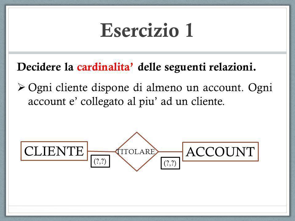 Esercizio 8 (NORMALIZZAZIONE) Dato il seguente schema, valutare se esso puo generare RINDONDANZE LOGICHE o meno.