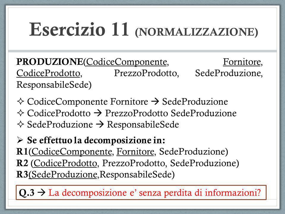 PRODUZIONE (CodiceComponente, Fornitore, CodiceProdotto, PrezzoProdotto, SedeProduzione, ResponsabileSede) CodiceComponente Fornitore SedeProduzione CodiceProdotto PrezzoProdotto SedeProduzione SedeProduzione ResponsabileSede Se effettuo la decomposizione in: R1 (CodiceComponente, Fornitore, SedeProduzione) R2 (CodiceProdotto, PrezzoProdotto, SedeProduzione) R3 (SedeProduzione,ResponsabileSede) Q.3 La decomposizione e senza perdita di informazioni.