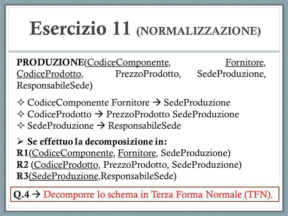 PRODUZIONE (CodiceComponente, Fornitore, CodiceProdotto, PrezzoProdotto, SedeProduzione, ResponsabileSede) CodiceComponente Fornitore SedeProduzione CodiceProdotto PrezzoProdotto SedeProduzione SedeProduzione ResponsabileSede Se effettuo la decomposizione in: R1 (CodiceComponente, Fornitore, SedeProduzione) R2 (CodiceProdotto, PrezzoProdotto, SedeProduzione) R3 (SedeProduzione,ResponsabileSede) Q.4 Decomporre lo schema in Terza Forma Normale (TFN).