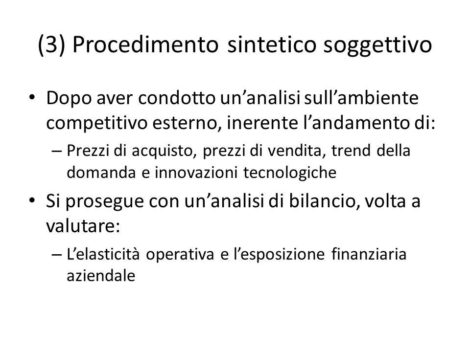 (3) Procedimento sintetico soggettivo Dopo aver condotto unanalisi sullambiente competitivo esterno, inerente landamento di: – Prezzi di acquisto, pre
