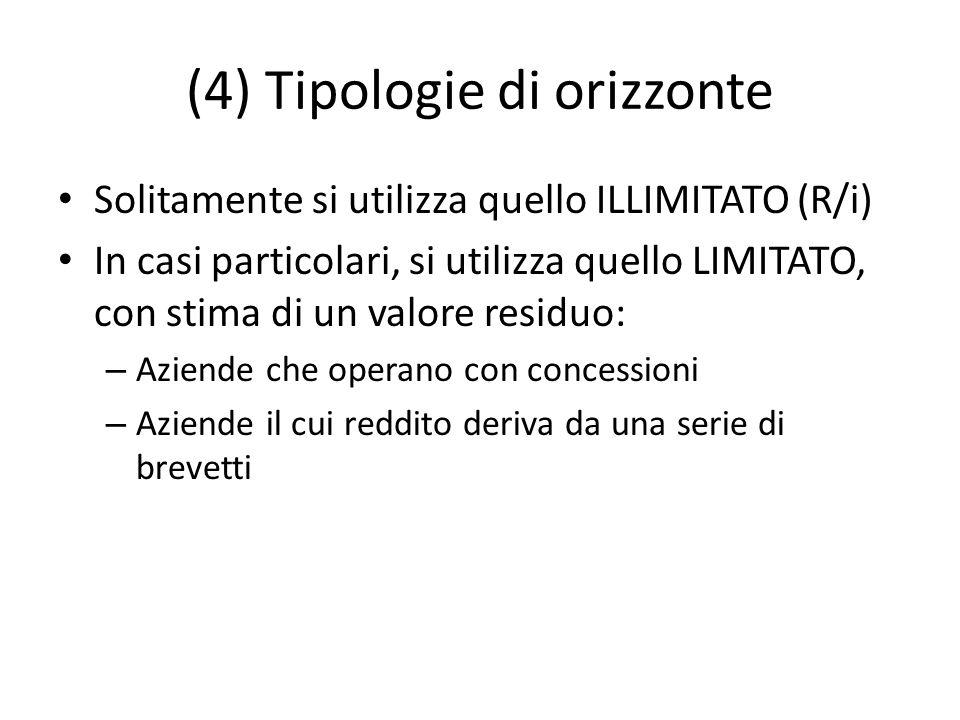 (4) Tipologie di orizzonte Solitamente si utilizza quello ILLIMITATO (R/i) In casi particolari, si utilizza quello LIMITATO, con stima di un valore re