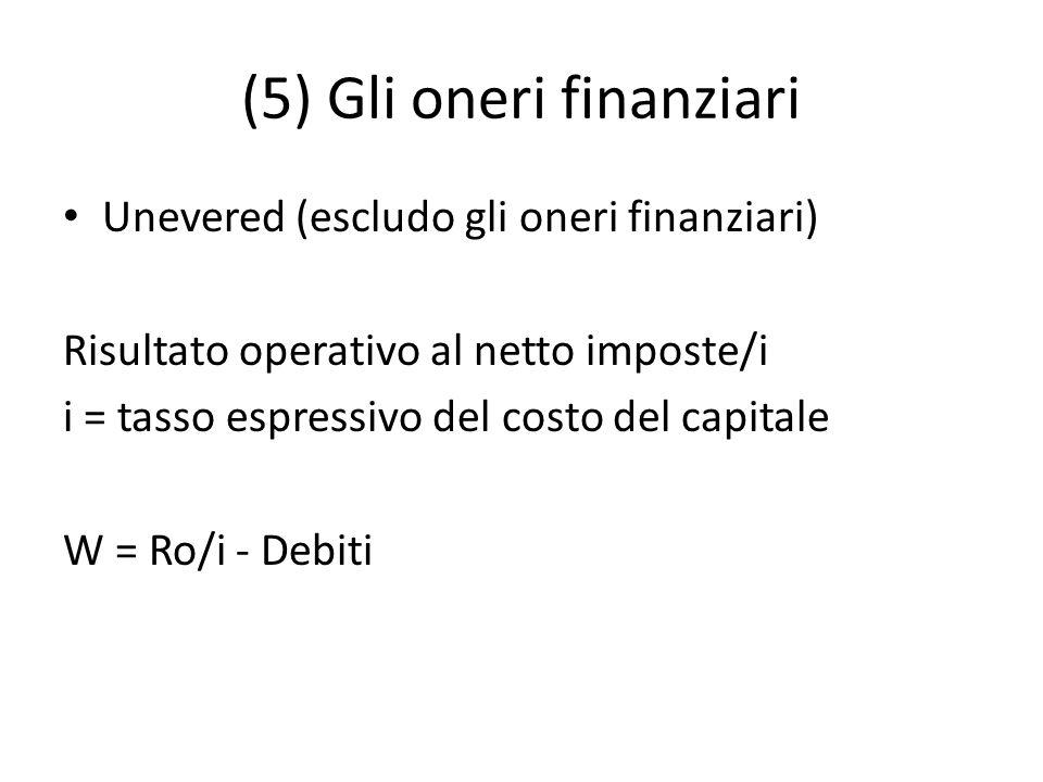 (5) Gli oneri finanziari Unevered (escludo gli oneri finanziari) Risultato operativo al netto imposte/i i = tasso espressivo del costo del capitale W