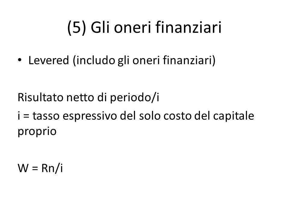 (5) Gli oneri finanziari Levered (includo gli oneri finanziari) Risultato netto di periodo/i i = tasso espressivo del solo costo del capitale proprio