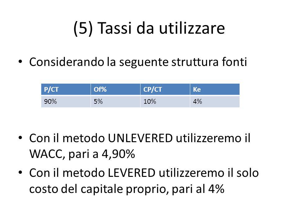 (5) Tassi da utilizzare Considerando la seguente struttura fonti Con il metodo UNLEVERED utilizzeremo il WACC, pari a 4,90% Con il metodo LEVERED util