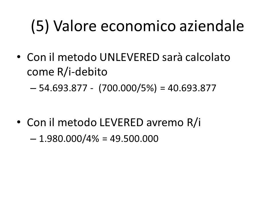 (5) Valore economico aziendale Con il metodo UNLEVERED sarà calcolato come R/i-debito – 54.693.877 - (700.000/5%) = 40.693.877 Con il metodo LEVERED a