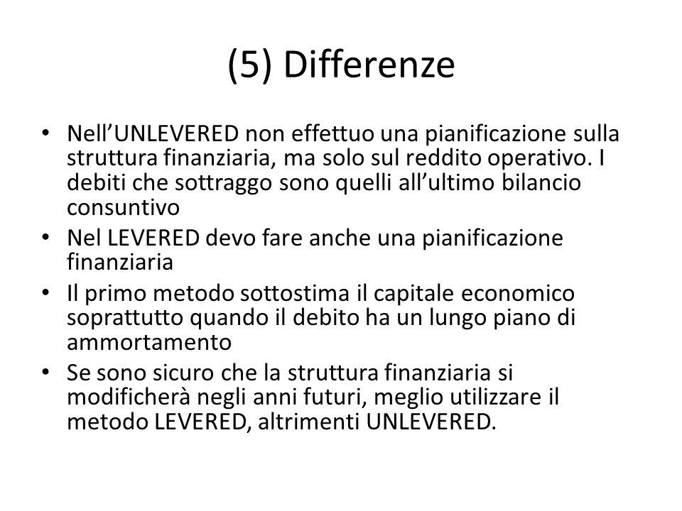 (5) Differenze NellUNLEVERED non effettuo una pianificazione sulla struttura finanziaria, ma solo sul reddito operativo. I debiti che sottraggo sono q