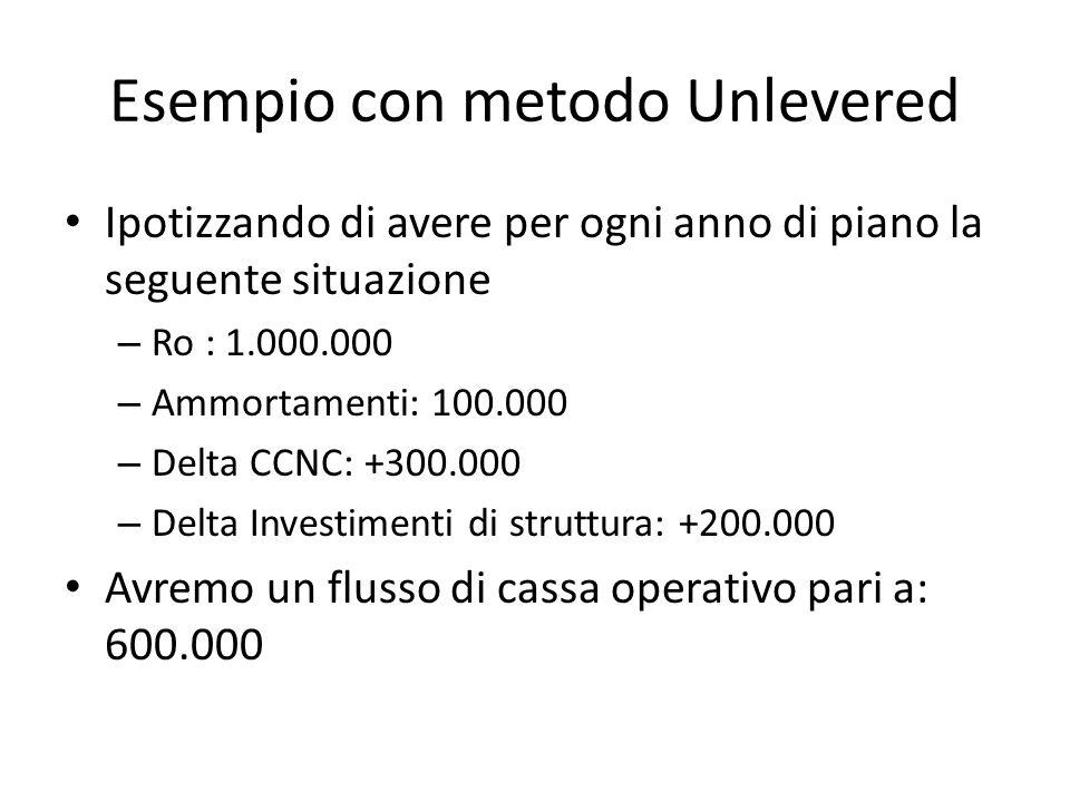 Esempio con metodo Unlevered Ipotizzando di avere per ogni anno di piano la seguente situazione – Ro : 1.000.000 – Ammortamenti: 100.000 – Delta CCNC: