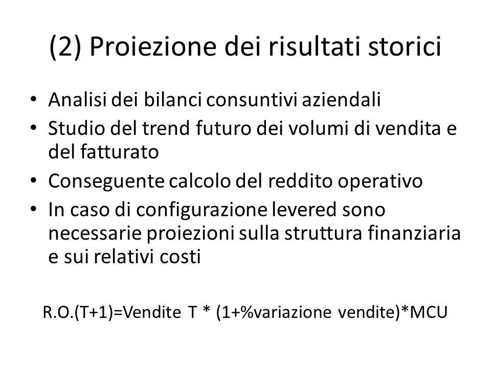 (2) Proiezione dei risultati storici Analisi dei bilanci consuntivi aziendali Studio del trend futuro dei volumi di vendita e del fatturato Conseguent