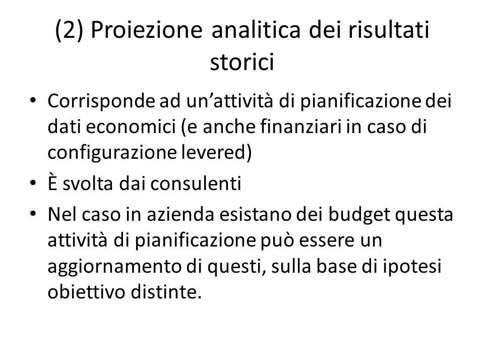 (2) Proiezione analitica dei risultati storici Corrisponde ad unattività di pianificazione dei dati economici (e anche finanziari in caso di configura