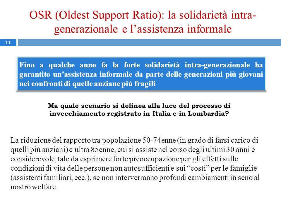 11 OSR (Oldest Support Ratio): la solidarietà intra- generazionale e lassistenza informale Fino a qualche anno fa la forte solidarietà intra-generazio