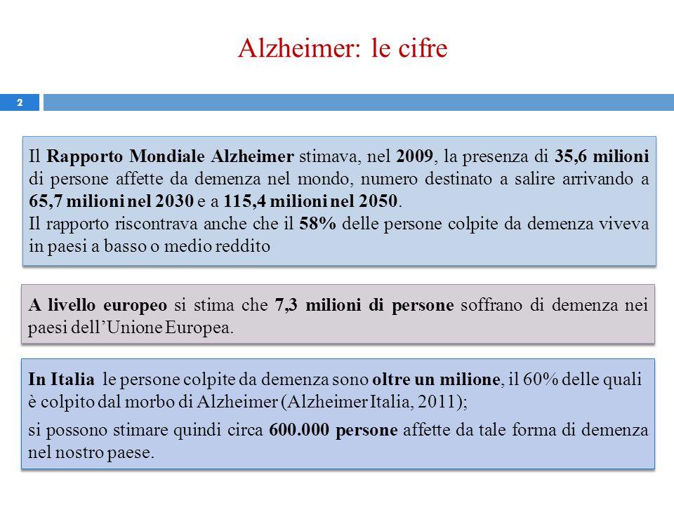 Alzheimer: le cifre 2 Il Rapporto Mondiale Alzheimer stimava, nel 2009, la presenza di 35,6 milioni di persone affette da demenza nel mondo, numero de