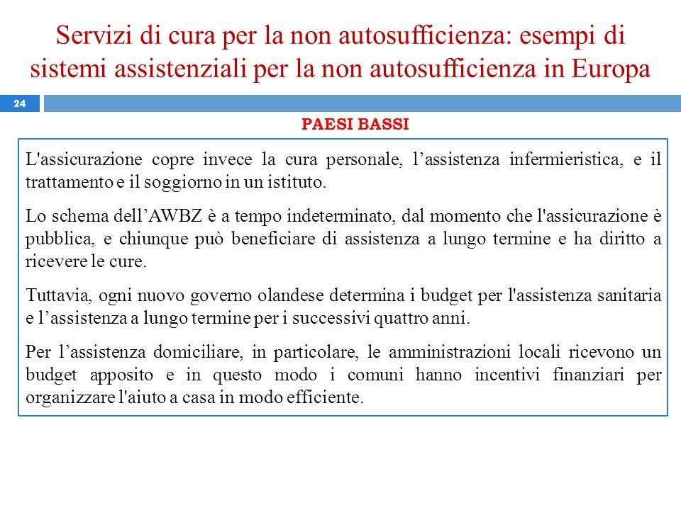 Servizi di cura per la non autosufficienza: esempi di sistemi assistenziali per la non autosufficienza in Europa 24 PAESI BASSI L'assicurazione copre