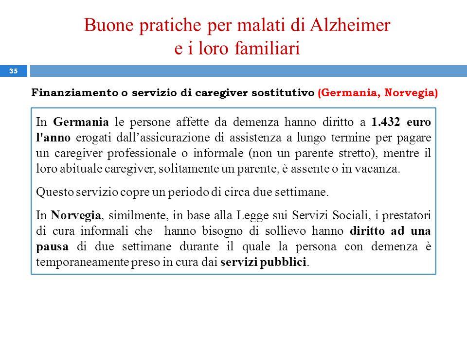 Buone pratiche per malati di Alzheimer e i loro familiari 35 Finanziamento o servizio di caregiver sostitutivo (Germania, Norvegia) In Germania le per