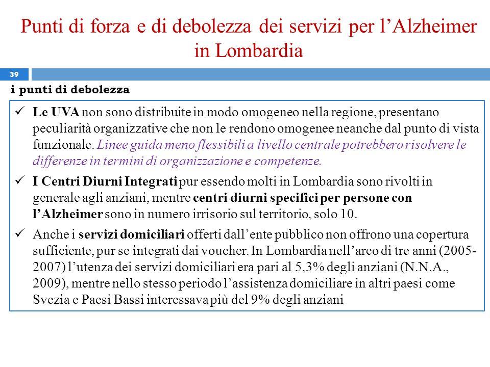 Punti di forza e di debolezza dei servizi per lAlzheimer in Lombardia 39 Le UVA non sono distribuite in modo omogeneo nella regione, presentano peculi
