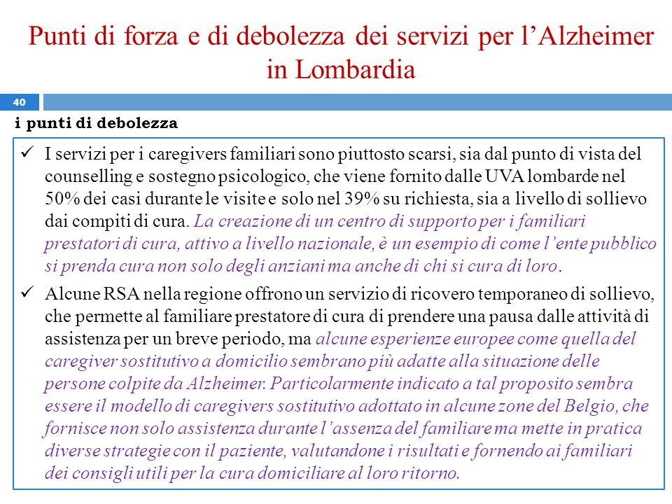 Punti di forza e di debolezza dei servizi per lAlzheimer in Lombardia 40 I servizi per i caregivers familiari sono piuttosto scarsi, sia dal punto di