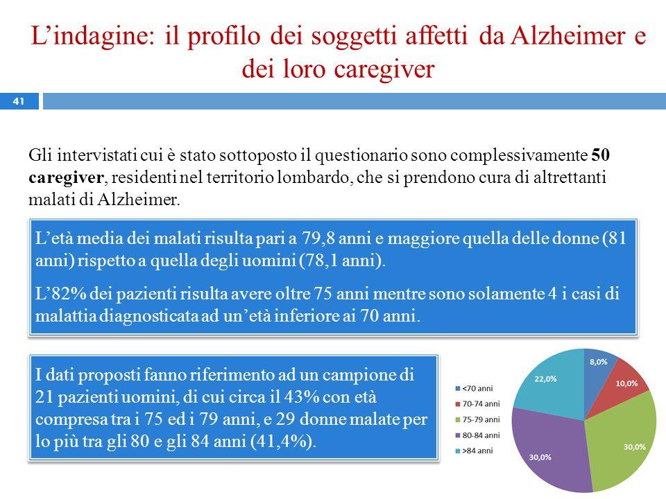 Lindagine: il profilo dei soggetti affetti da Alzheimer e dei loro caregiver 41 Letà media dei malati risulta pari a 79,8 anni e maggiore quella delle