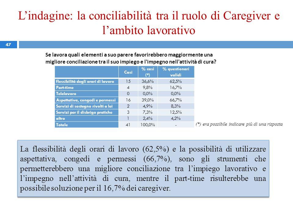 Lindagine: la conciliabilità tra il ruolo di Caregiver e lambito lavorativo 47 Se lavora quali elementi a suo parere favorirebbero maggiormente una mi