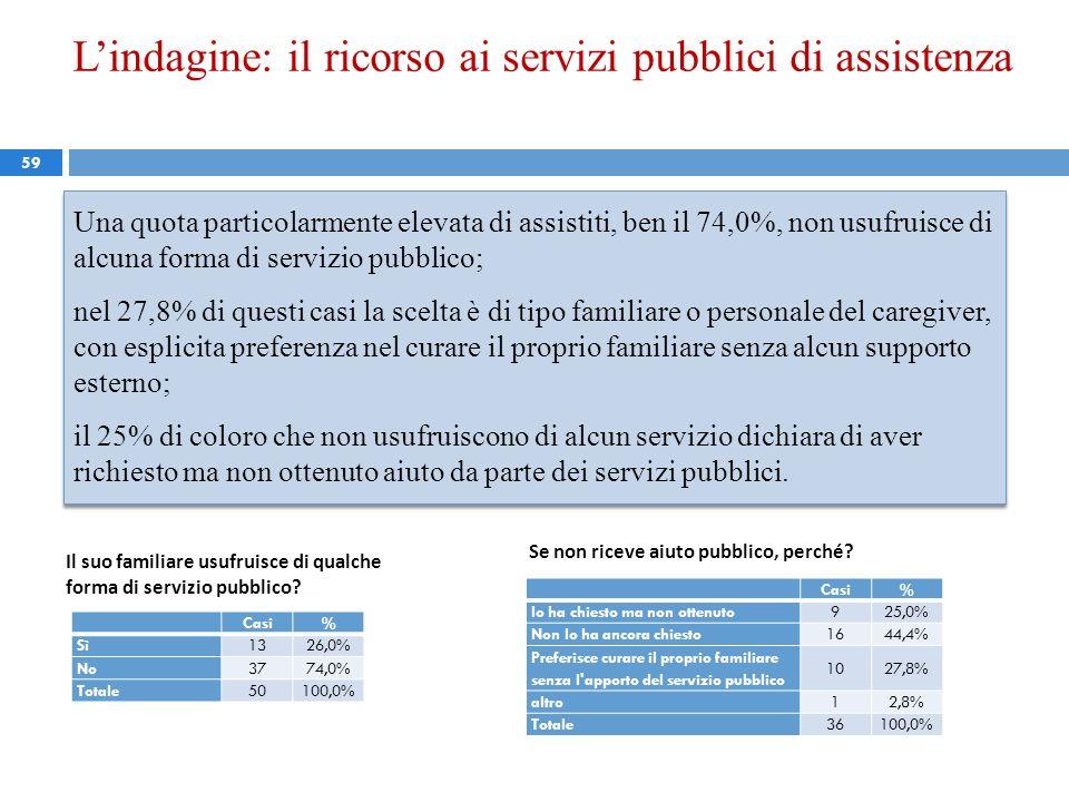 59 Una quota particolarmente elevata di assistiti, ben il 74,0%, non usufruisce di alcuna forma di servizio pubblico; nel 27,8% di questi casi la scel