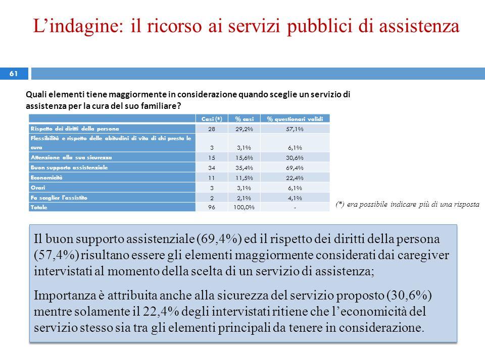 61 Lindagine: il ricorso ai servizi pubblici di assistenza Quali elementi tiene maggiormente in considerazione quando sceglie un servizio di assistenz