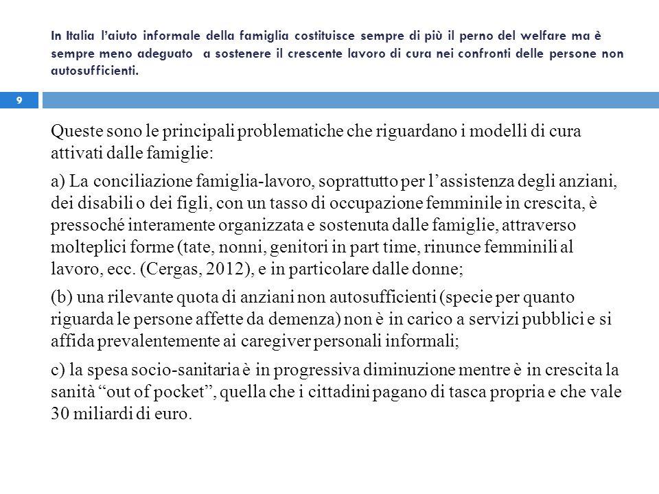 In Italia laiuto informale della famiglia costituisce sempre di più il perno del welfare ma è sempre meno adeguato a sostenere il crescente lavoro di