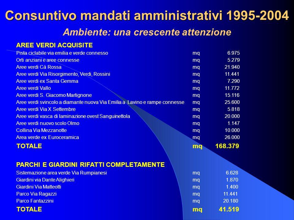 Consuntivo mandati amministrativi 1995-2004 Ambiente: una crescente attenzione AREE VERDI ACQUISITE Pista ciclabile via emilia e verde connessomq 6.97