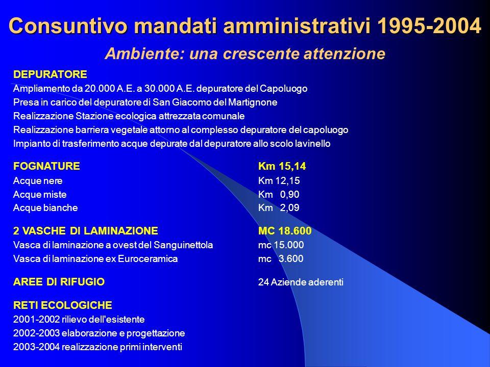 Consuntivo mandati amministrativi 1995-2004 Ambiente: una crescente attenzione DEPURATORE Ampliamento da 20.000 A.E. a 30.000 A.E. depuratore del Capo
