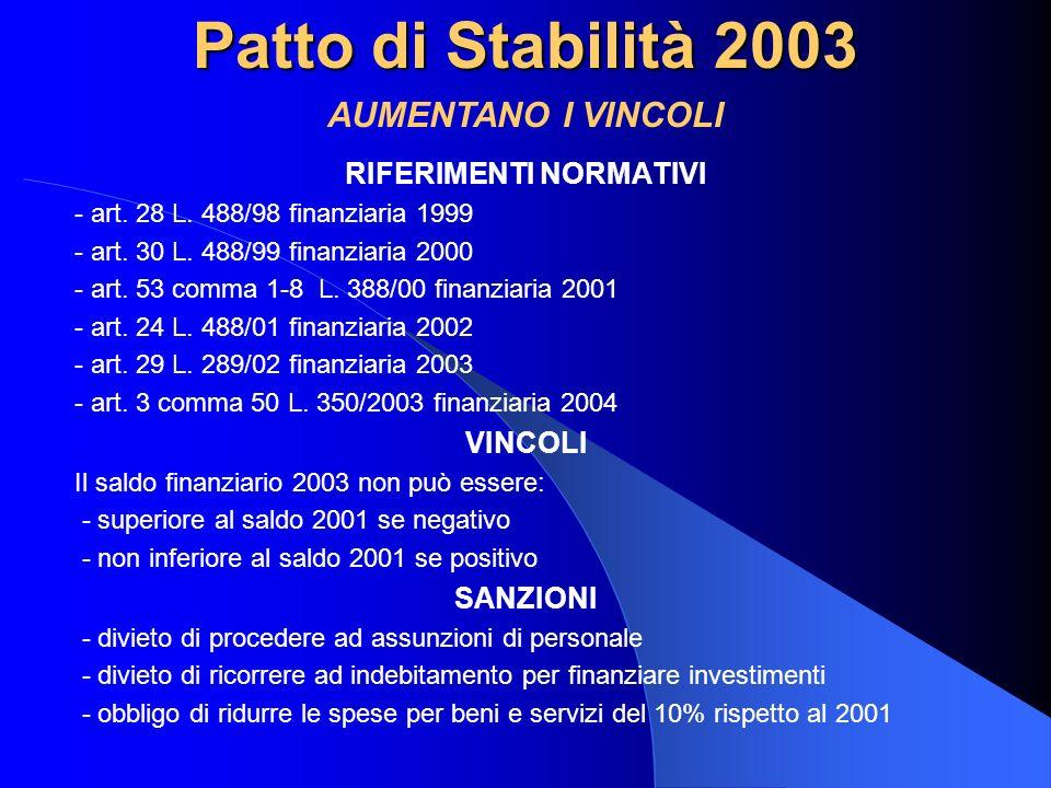 Patto di Stabilità 2003 RIFERIMENTI NORMATIVI - art. 28 L. 488/98 finanziaria 1999 - art. 30 L. 488/99 finanziaria 2000 - art. 53 comma 1-8 L. 388/00