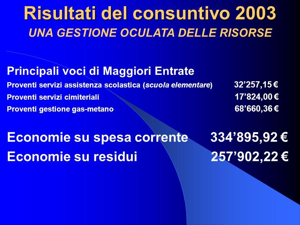 Servizi a domanda individuale 2003 SERVIZIOENTRATASPESADifferenza% Copert.