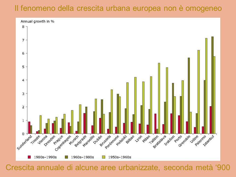 Nemmeno lo sviluppo a bassa densità è omogeneo Quota della crescita a bassa densità su quella totale nel caso di alcune città europee selezionate