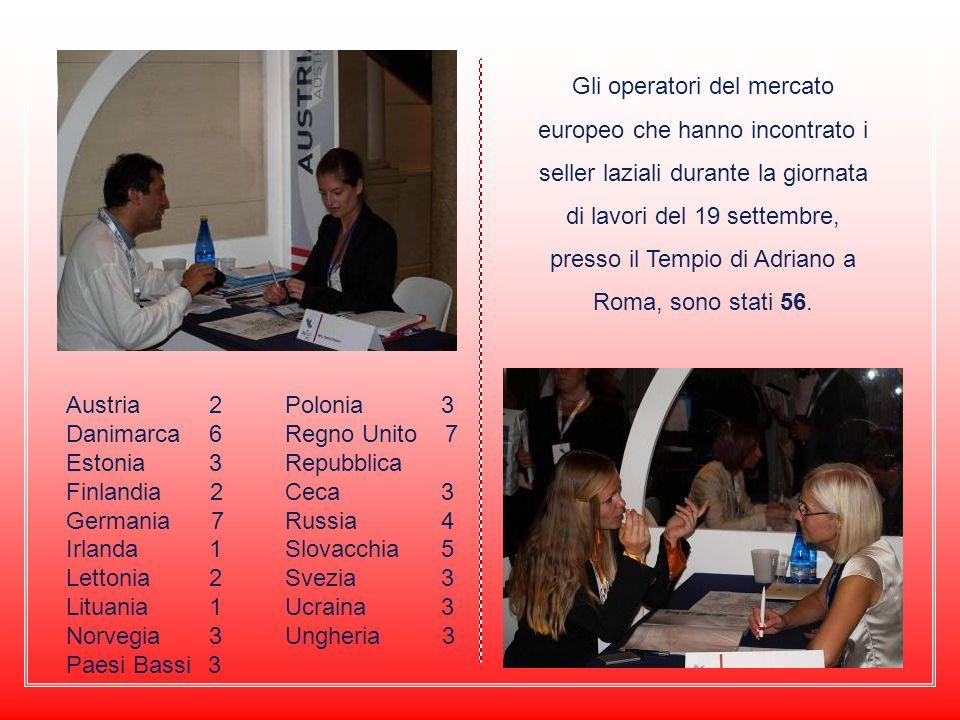 Gli operatori del mercato europeo che hanno incontrato i seller laziali durante la giornata di lavori del 19 settembre, presso il Tempio di Adriano a Roma, sono stati 56.