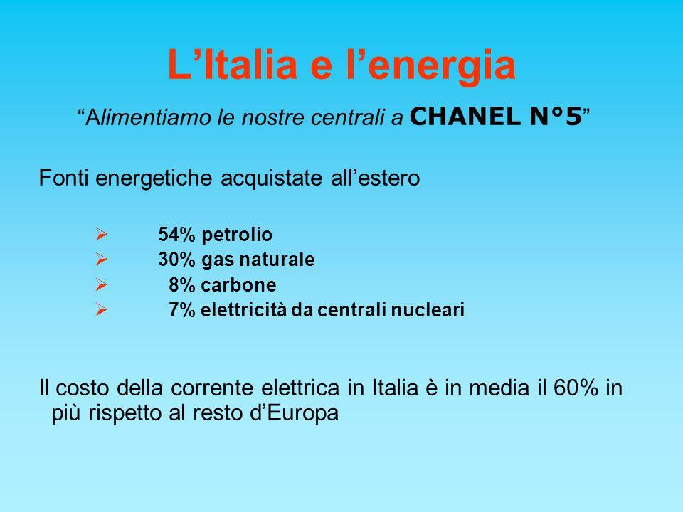 LItalia e lenergia Alimentiamo le nostre centrali a CHANEL N°5 Fonti energetiche acquistate allestero 54% petrolio 30% gas naturale 8% carbone 7% elet